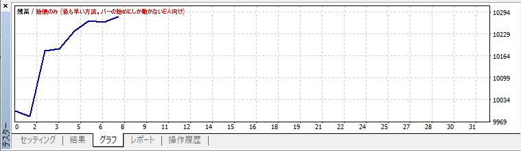 backtest-graph