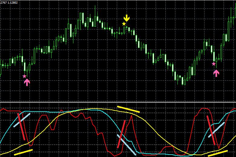 EURUSD_M5_mBDSR2652_ex2_20200628.png