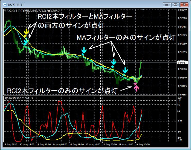 USDCHF_H1_mBDSR2652_MA_2_20200819.png