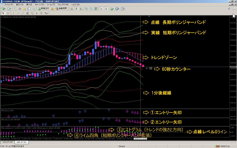 10_indicator_setsumei_v1.jpg