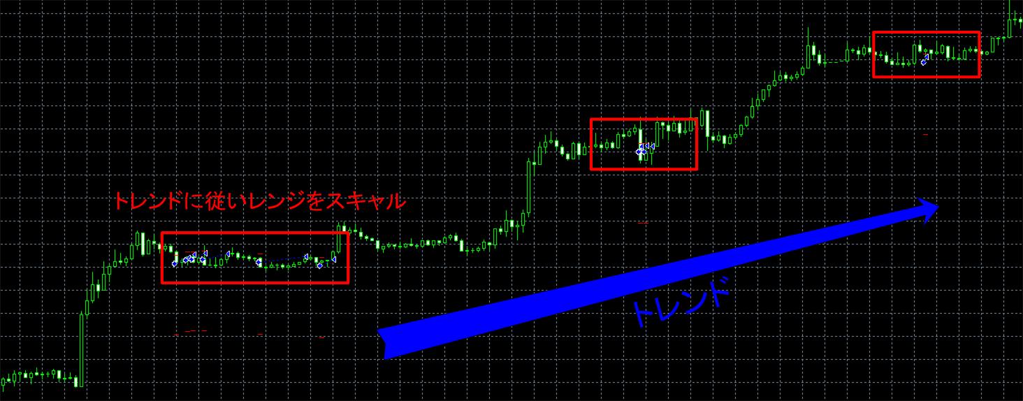 dandan_chart.png