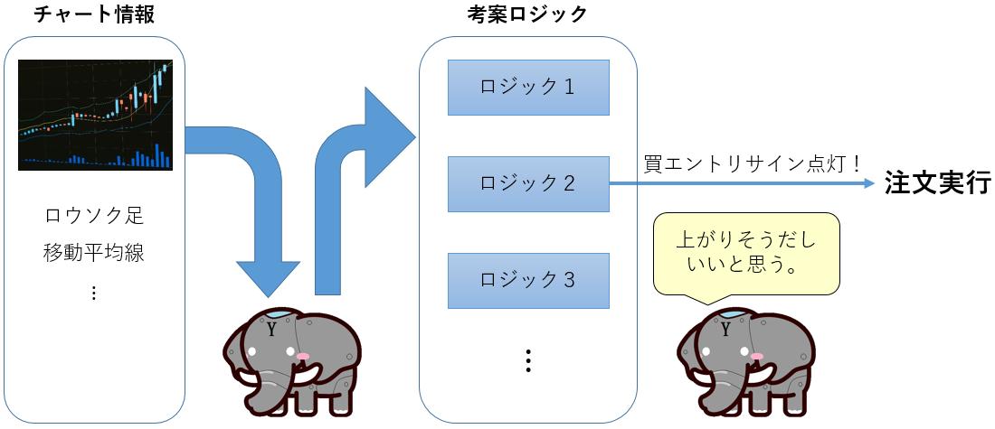 AI活用イメージ図.PNG