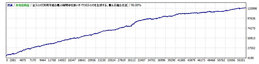 バックテスト1グラフ.png
