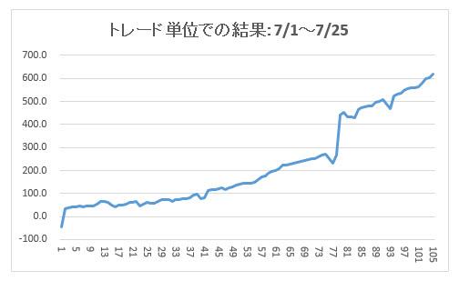 グラフ 07.255まで 2.jpg