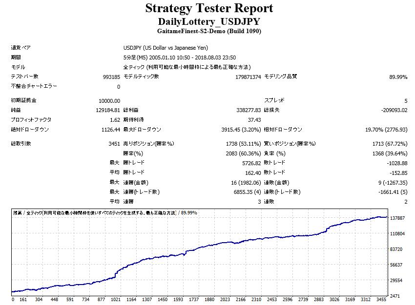 data2005-2018.jpg