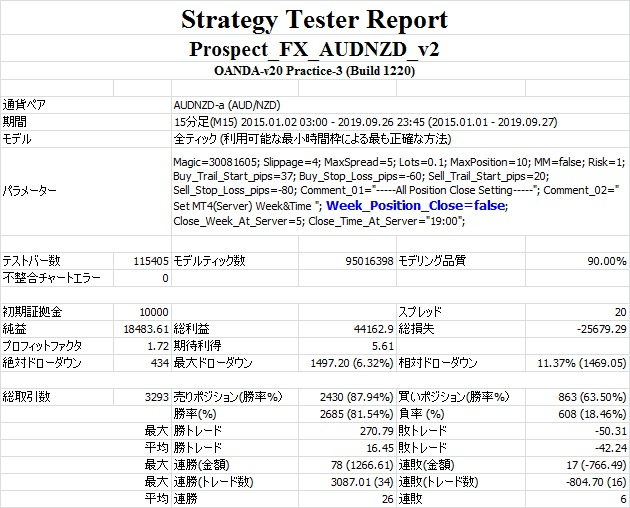 Prospect_FX_AUDNZD_v2(false).jpg