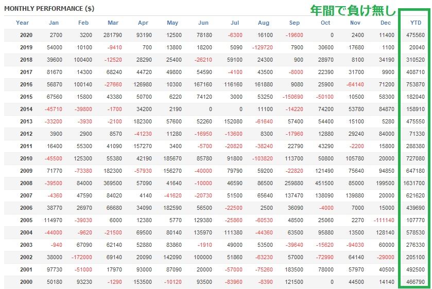 2Copernicus_Basic_USDJPY_M5_V3_2_QA_2020_12.jpg