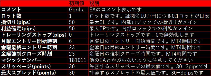 gorilla-settings.png