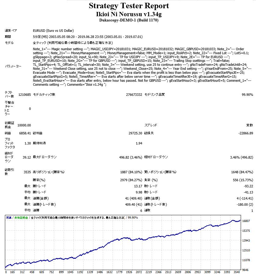 v1.34g BT EURUSD.PNG