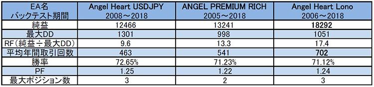 Angel比較表2.jpg