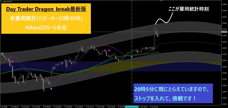 2020-07-02 Dragon雇用統計Nikkei 5m.jpg