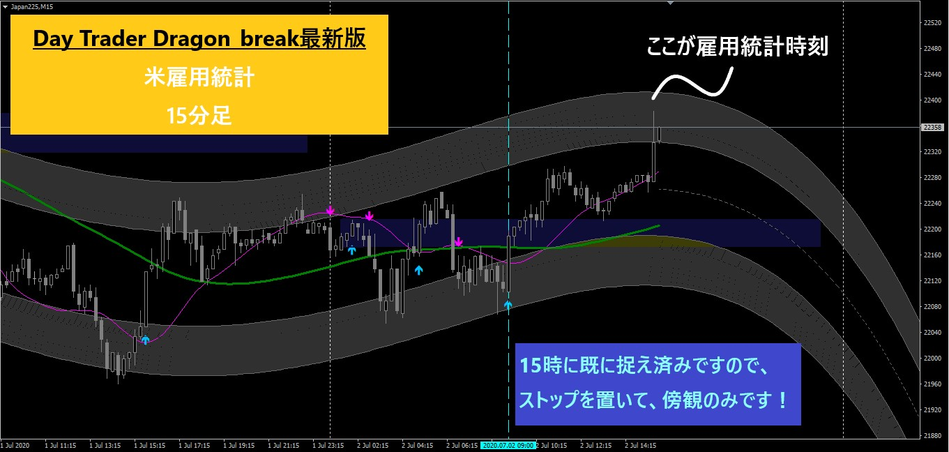 2020-07-02 Dragon雇用統計Nikkei 15m.jpg