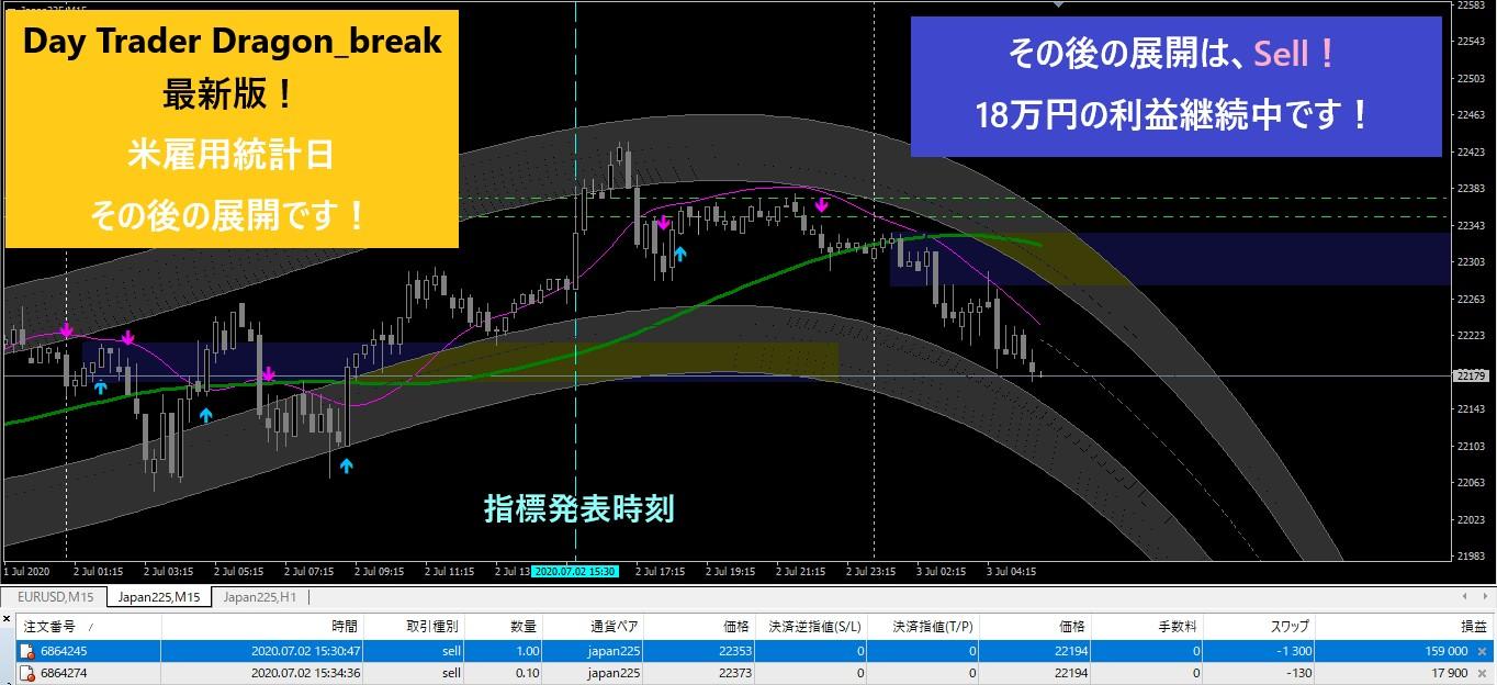 2020-07-02 Dragon雇用統計Nikkei 15m2.jpg