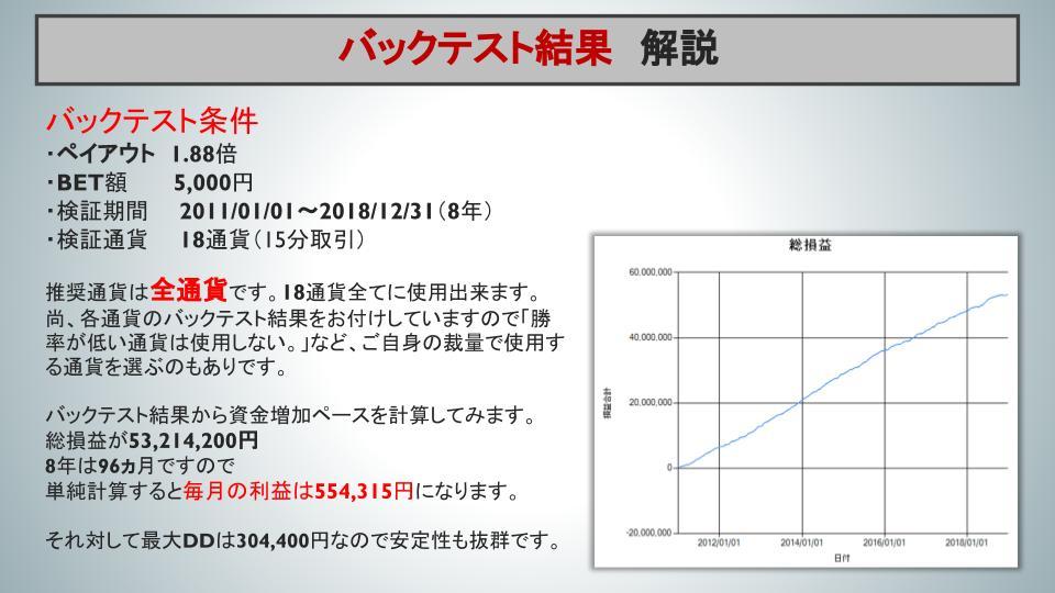 【コンプラ改定】バックテスト結果 解説 v2.jpg