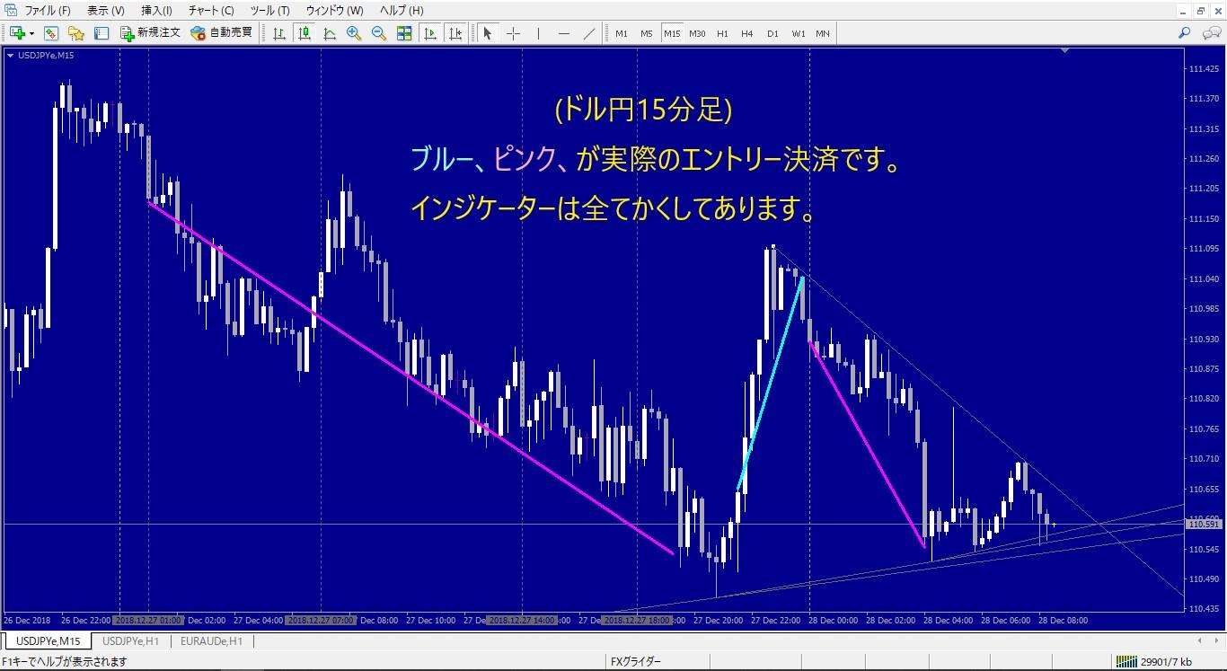 アップ用ドル円15m.jpg