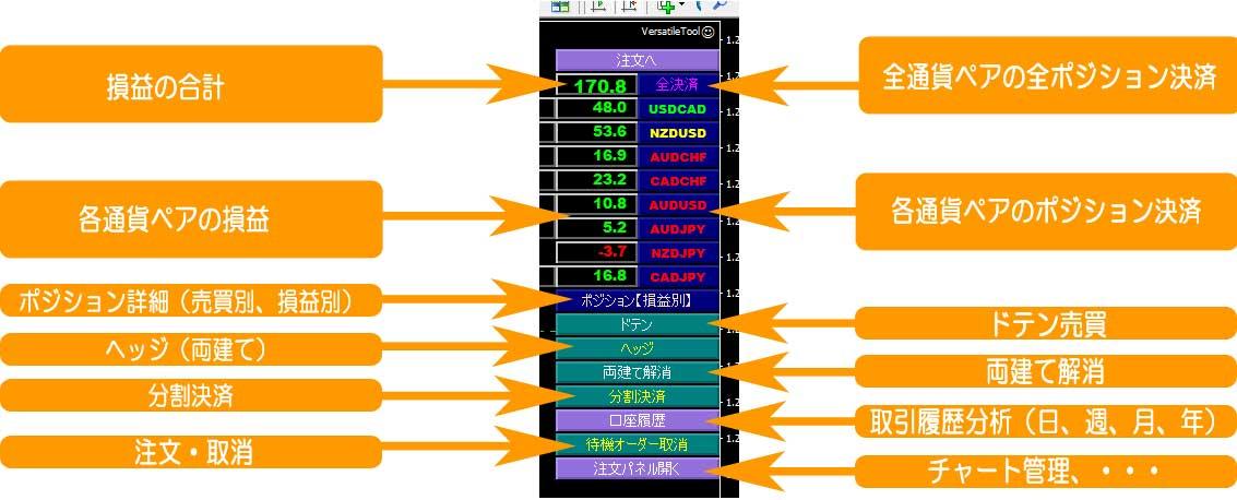 TraderGalley_VersatileTool(裁量)