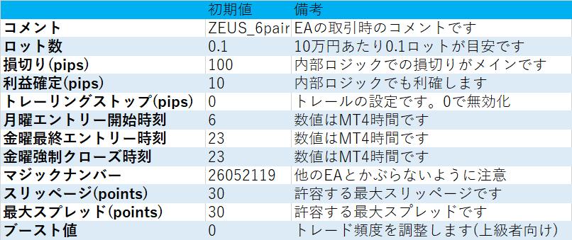settings-zeus-v110.png