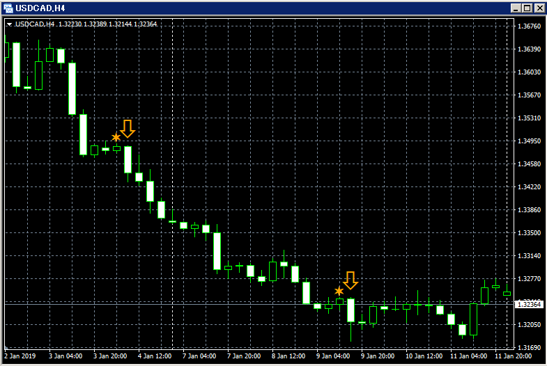 11-SF_USDCAD_H4_2_20190128.png