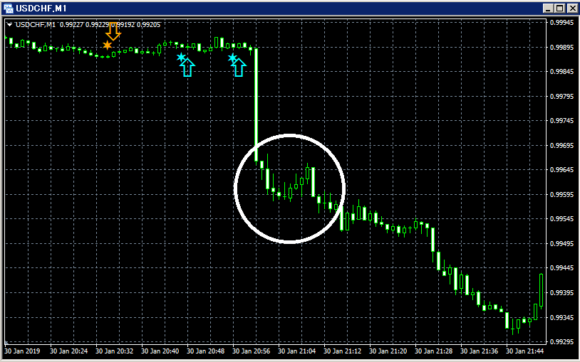 22New1-SF_USDCHF_M1_FOMC_1_20190131.png