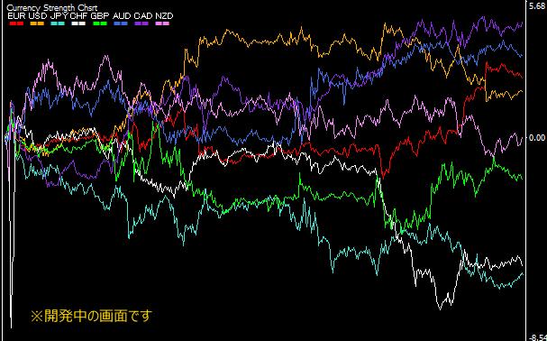 強弱20190213.png