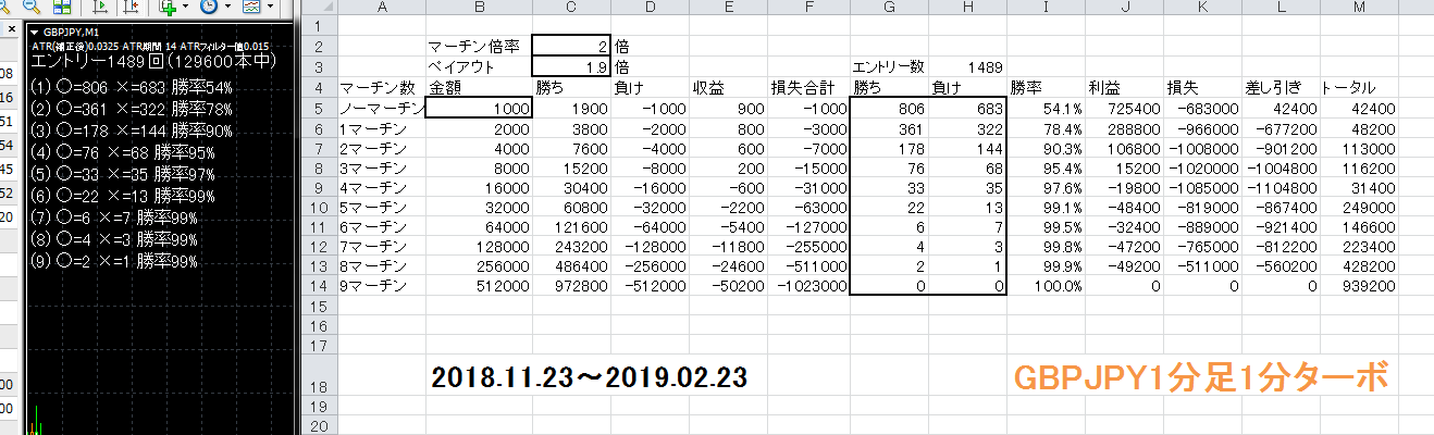 GBPJPY1M90日分1000円エントリー.PNG