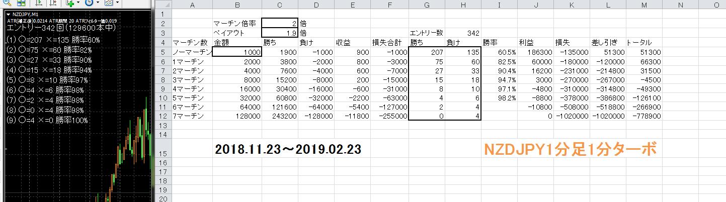 NZDJPY1M90日分1000円エントリー.PNG