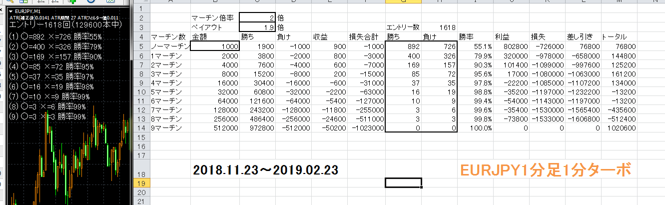 EURJPY1M90日分1000円エントリー.PNG