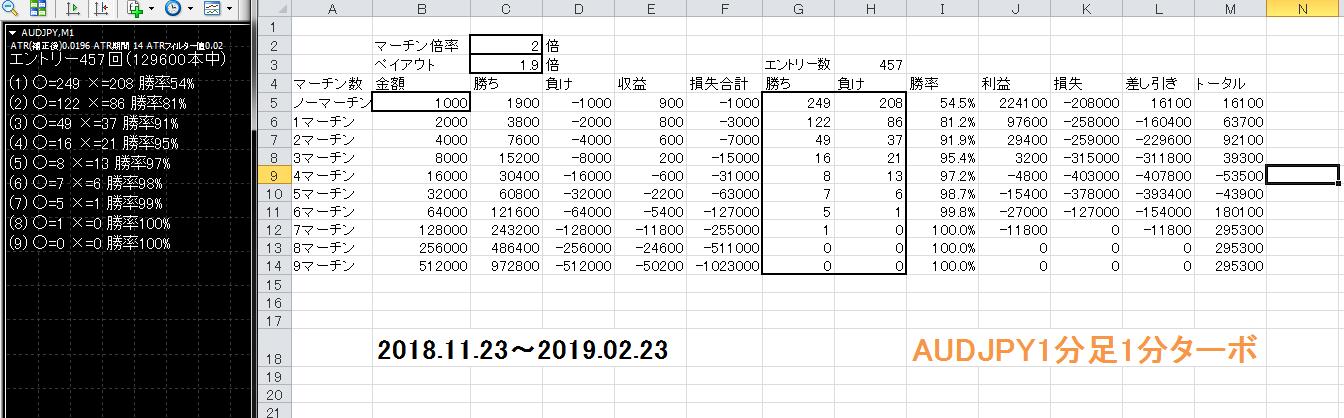 AUDJPY1M90日分1000円エントリー.PNG