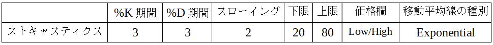 表3.PNG