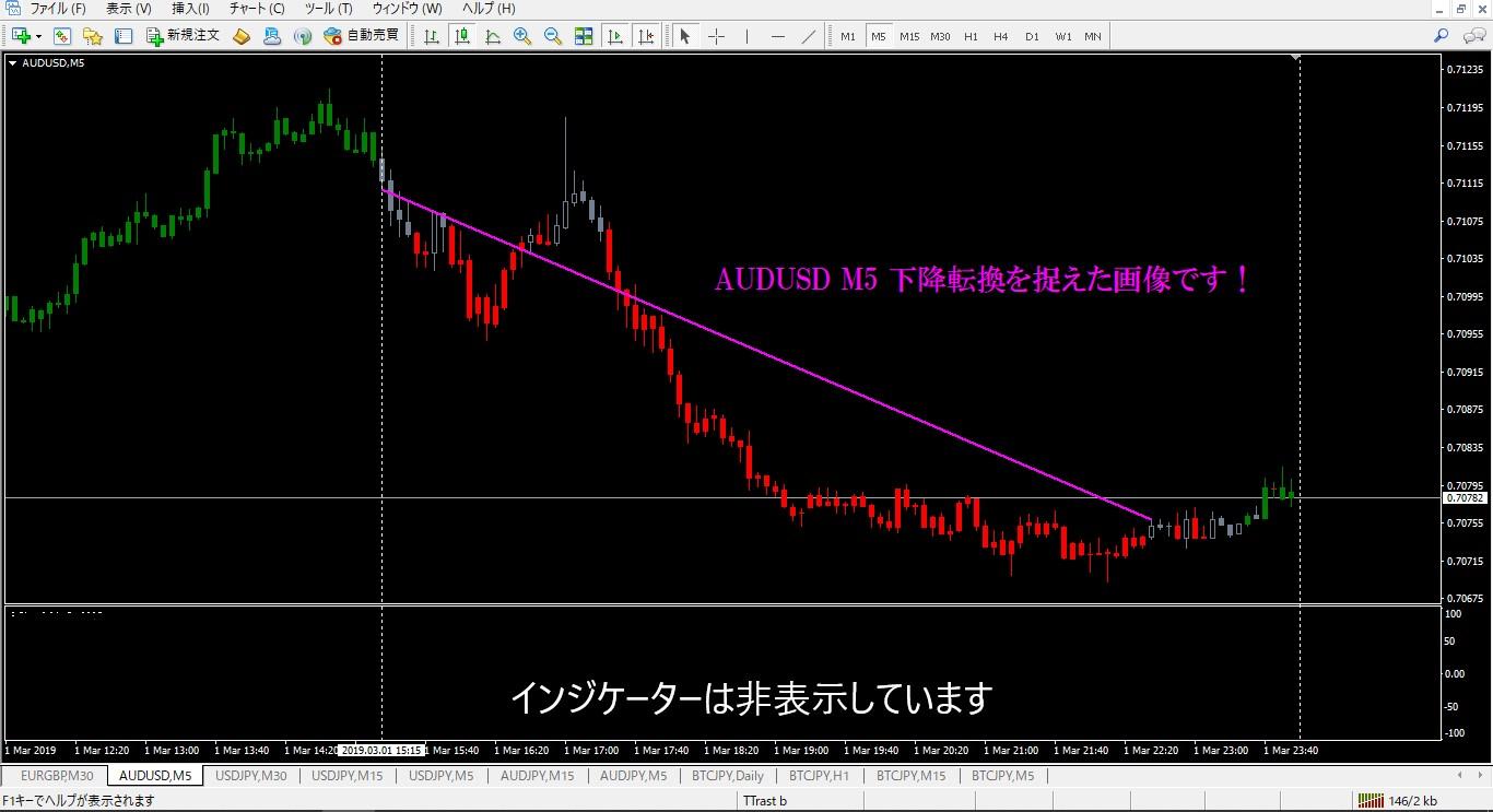 アップAUDUSD5m.jpg