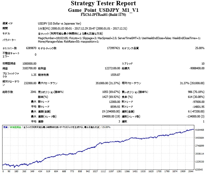 Game_Point_USDJPY_M1_V1.jpg