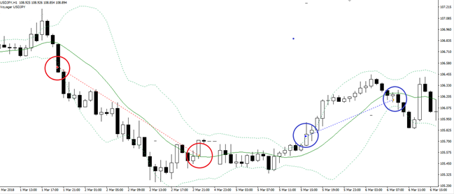 Voyager_XJPY_chart01_20210214.png