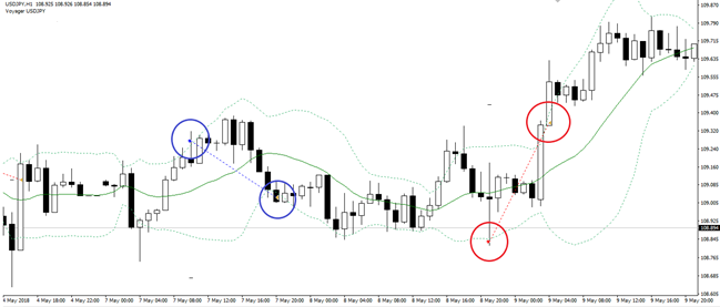 Voyager_XJPY_chart02_20210214.png