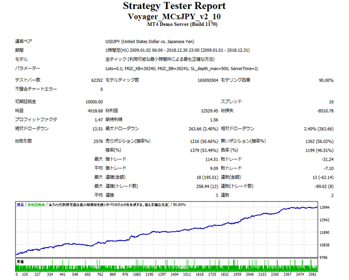Voyager_XJPY_chart04_20210214.png