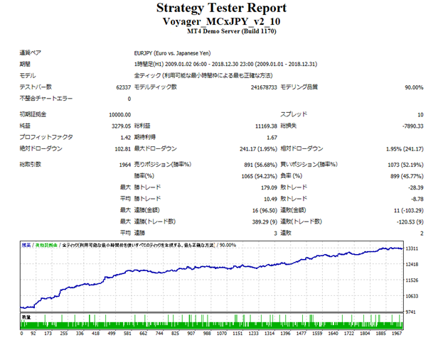Voyager_XJPY_chart05_20210214.png