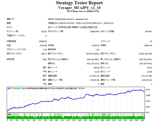 Voyager_XJPY_chart03_20210214.png