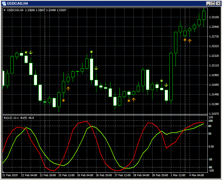 USDCAD_H4_R2_R913_1_20190330.png