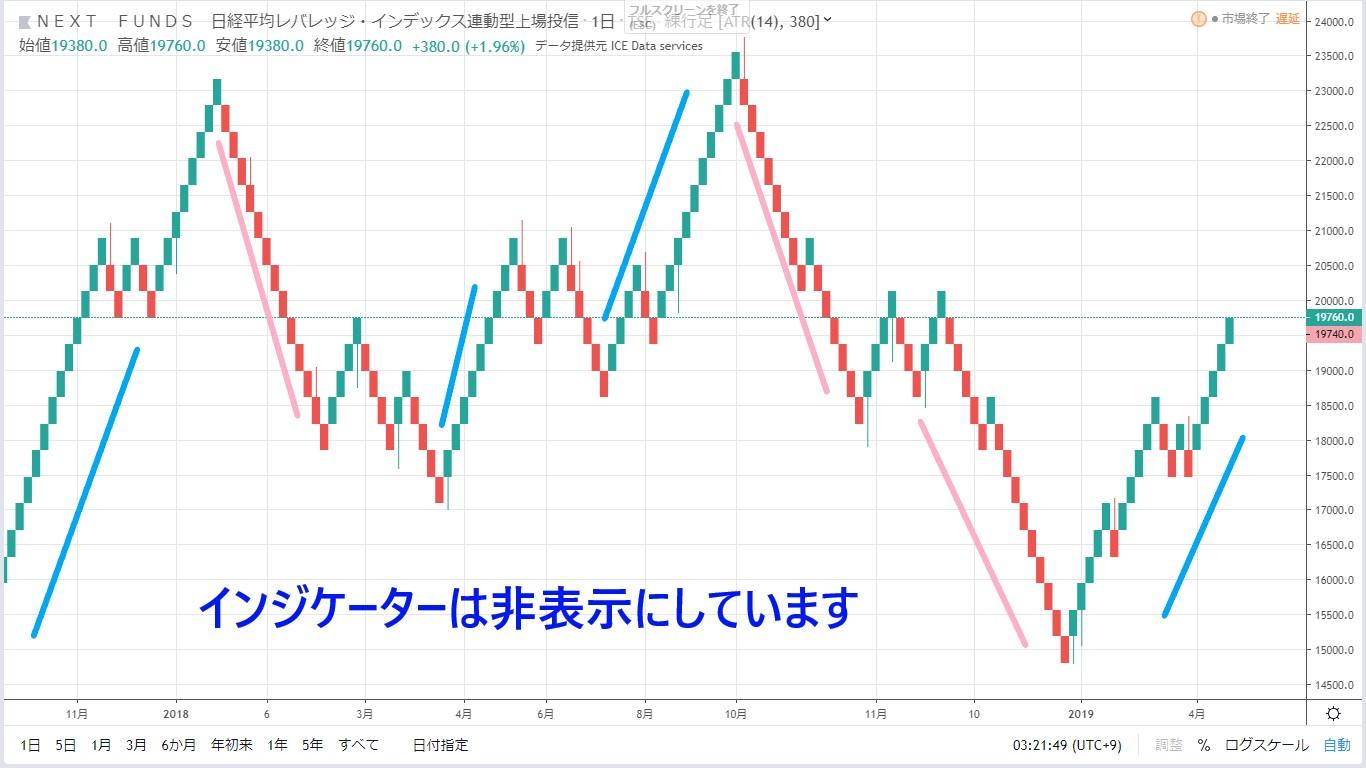 アップ用1570日経レバ.jpg