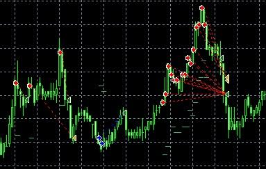 Copernicus_Dual_FF_USDJPY_M5_Trade5.jpg
