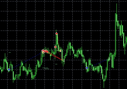 Copernicus_Dual_FF_USDJPY_M5_Trade3.jpg