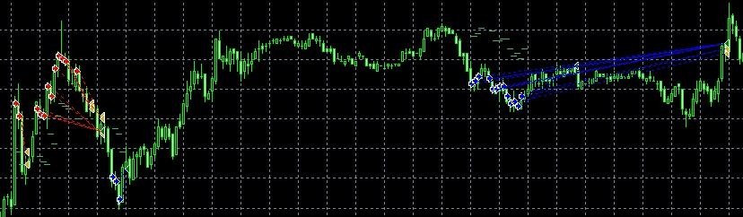 Copernicus_Dual_FF_USDJPY_M5_Trade6.jpg