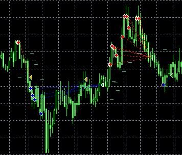 Copernicus_Dual_FF_USDJPY_M5_Trade2.jpg