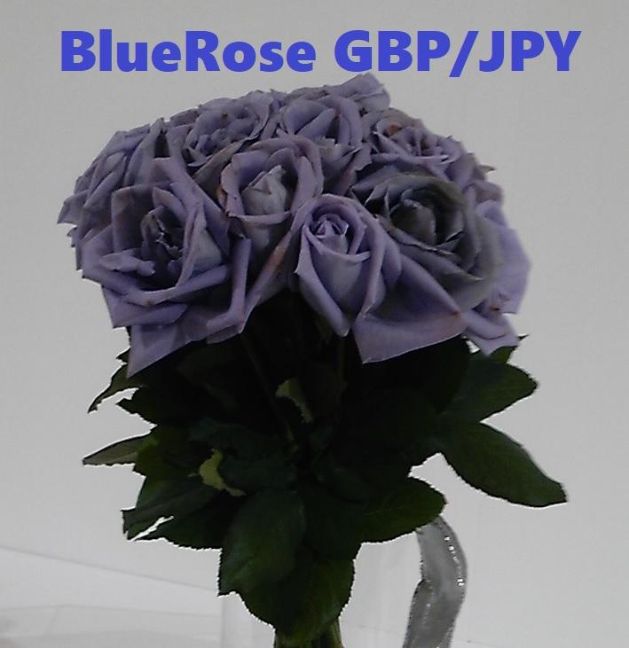 BLUEROSEGBPJPY.jpg