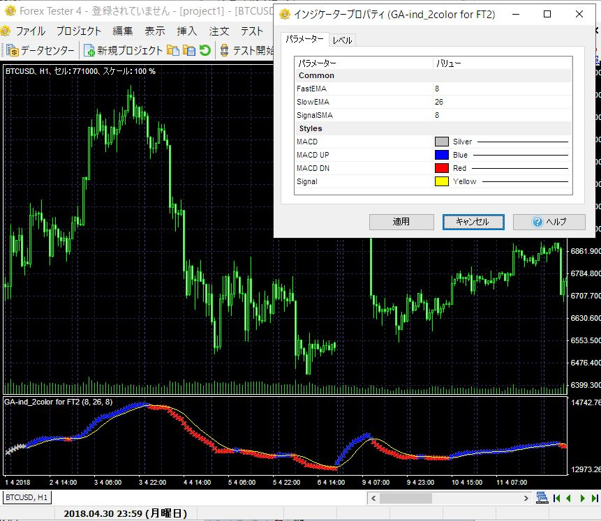 GA-ind_2color.mq4 for ForexTester2,ForexTester3,ForexTester4 インジケーター・電子書籍
