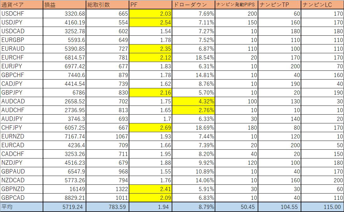 22通貨対応表.png