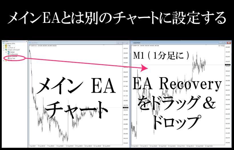 EA-Recovery-チャート適用.jpg