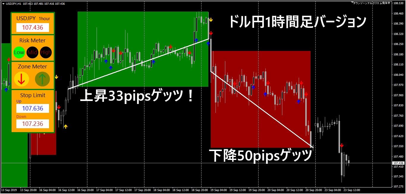 アップドル円1H.jpg