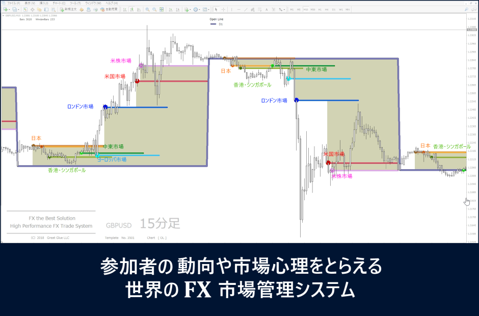 FX Market-min2.png