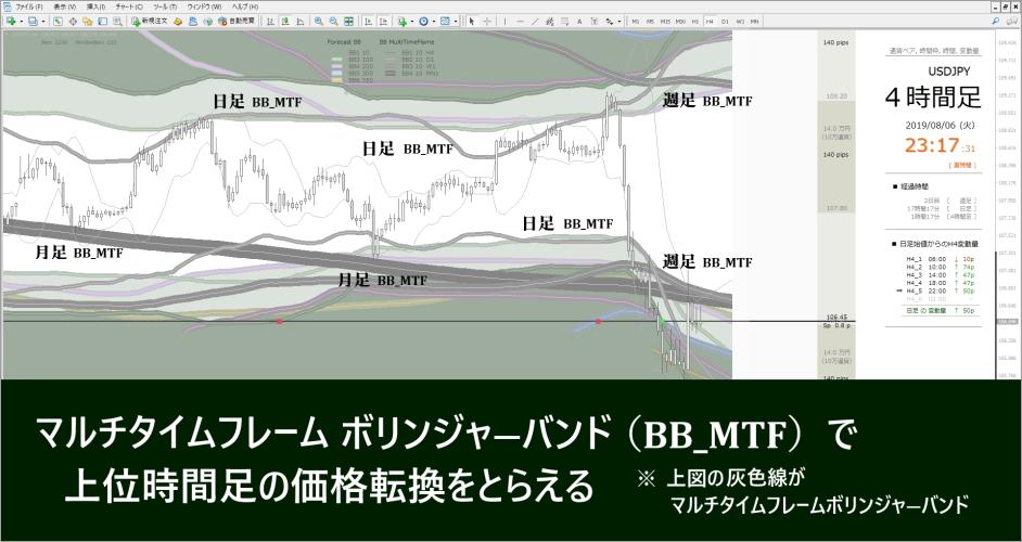 BB_MTF2c-min3.png