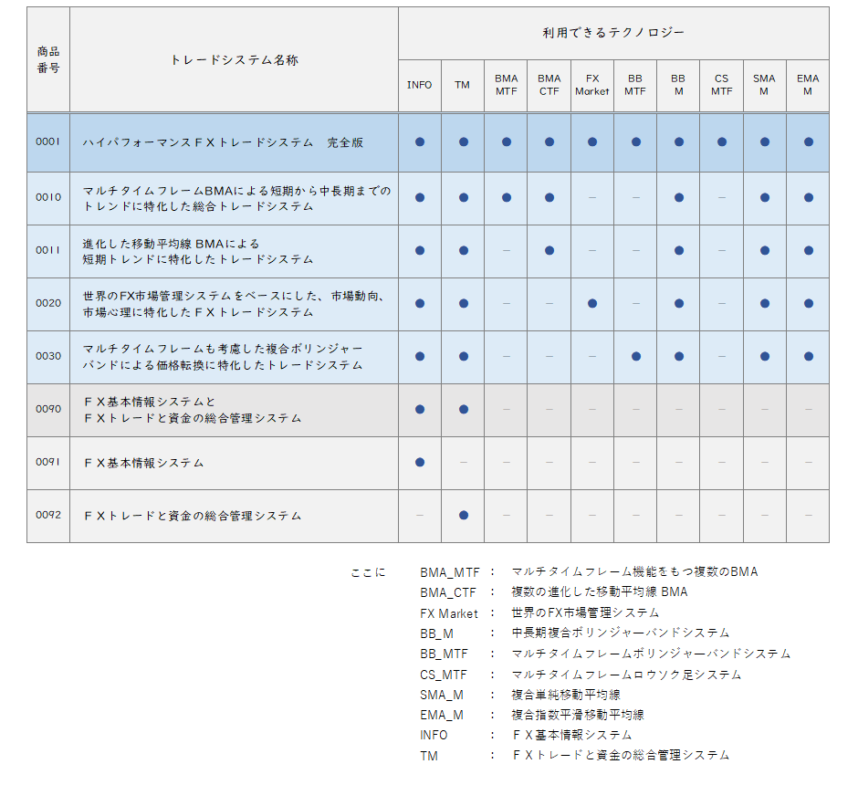 hpfts contents 201911-min.png